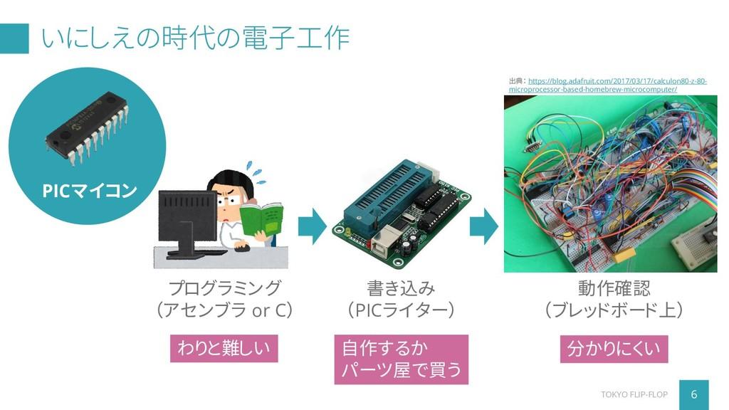 いにしえの時代の電子工作 6 TOKYO FLIP-FLOP PICマイコン プログラミング ...