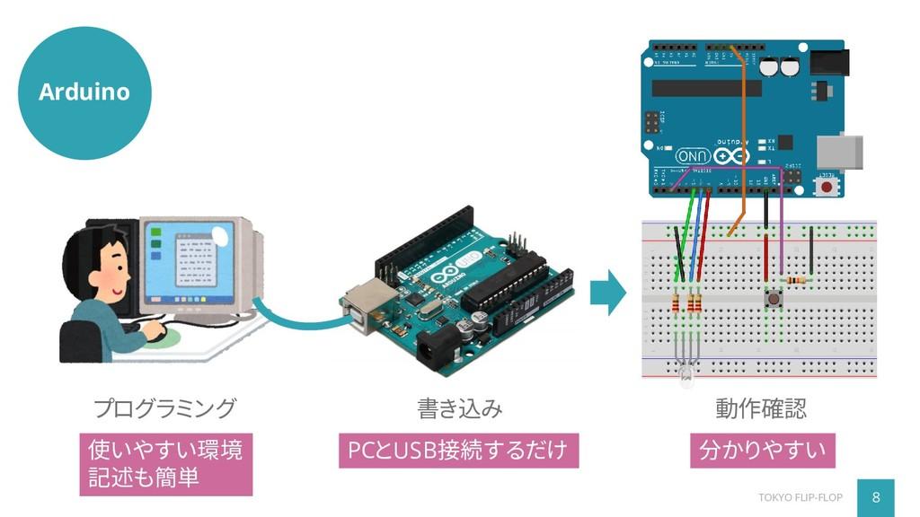 8 TOKYO FLIP-FLOP プログラミング 使いやすい環境 記述も簡単 書き込み PC...