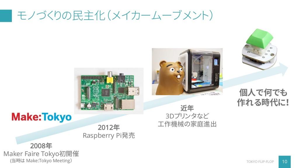 モノづくりの民主化(メイカームーブメント) 10 TOKYO FLIP-FLOP 2012年 ...