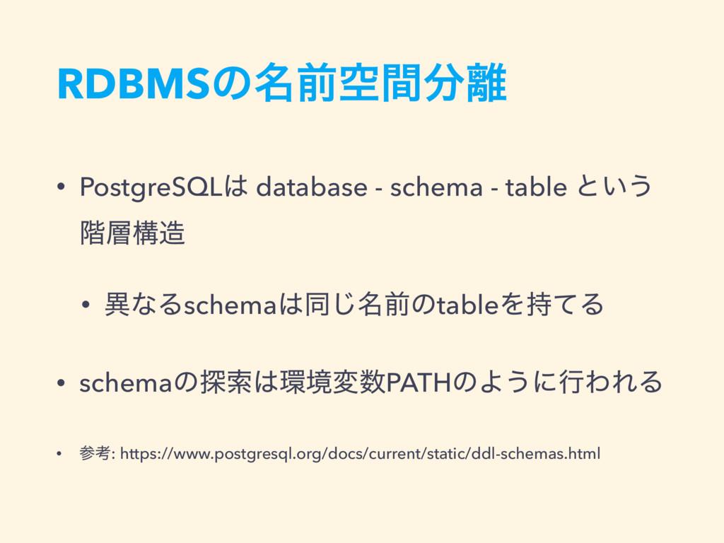 RDBMSͷ໊લۭؒ • PostgreSQL database - schema - ...