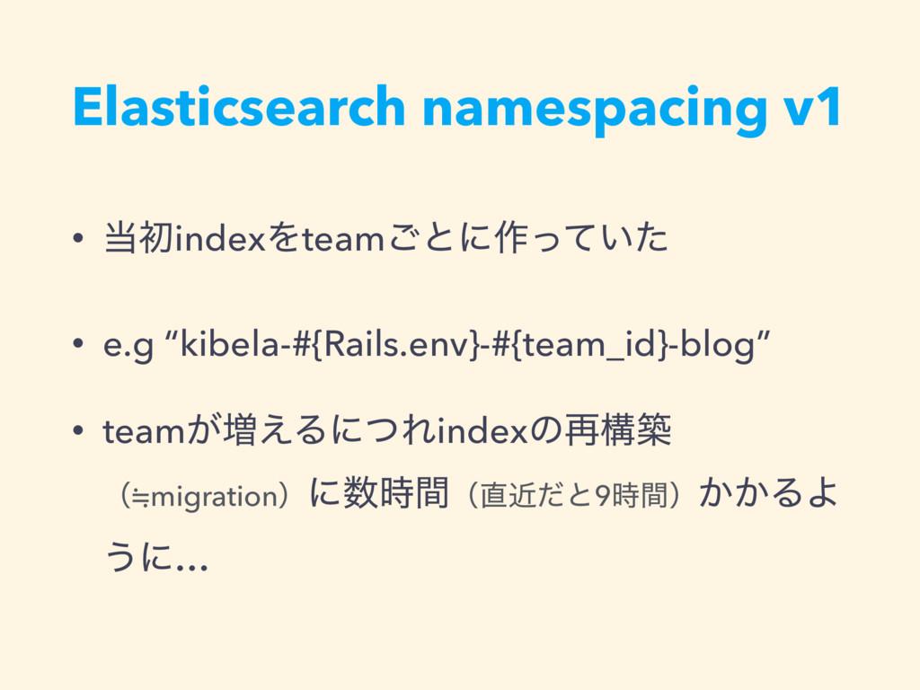 Elasticsearch namespacing v1 • ॳindexΛteam͝ͱʹ࡞...