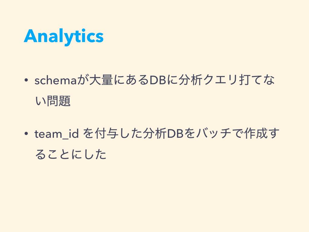 Analytics • schema͕େྔʹ͋ΔDBʹੳΫΤϦଧͯͳ ͍ • team_...