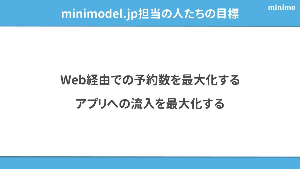minimodel.jp担当の人たちの目標 Web経由での予約数を最大化する アプリへの流入を...