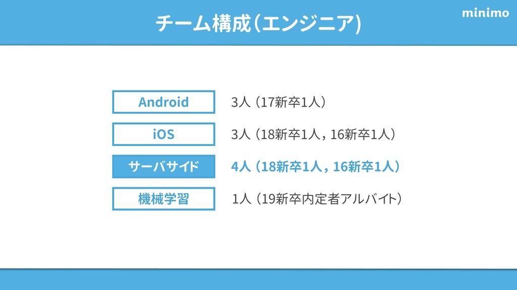 チーム構成(エンジニア) Android iOS サーバサイド 機械学習 3人 (17新卒1人...