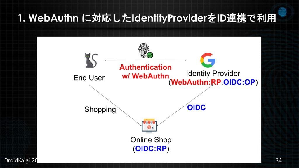 1. WebAuthn に対応したIdentityProviderをID連携で利用 Droid...