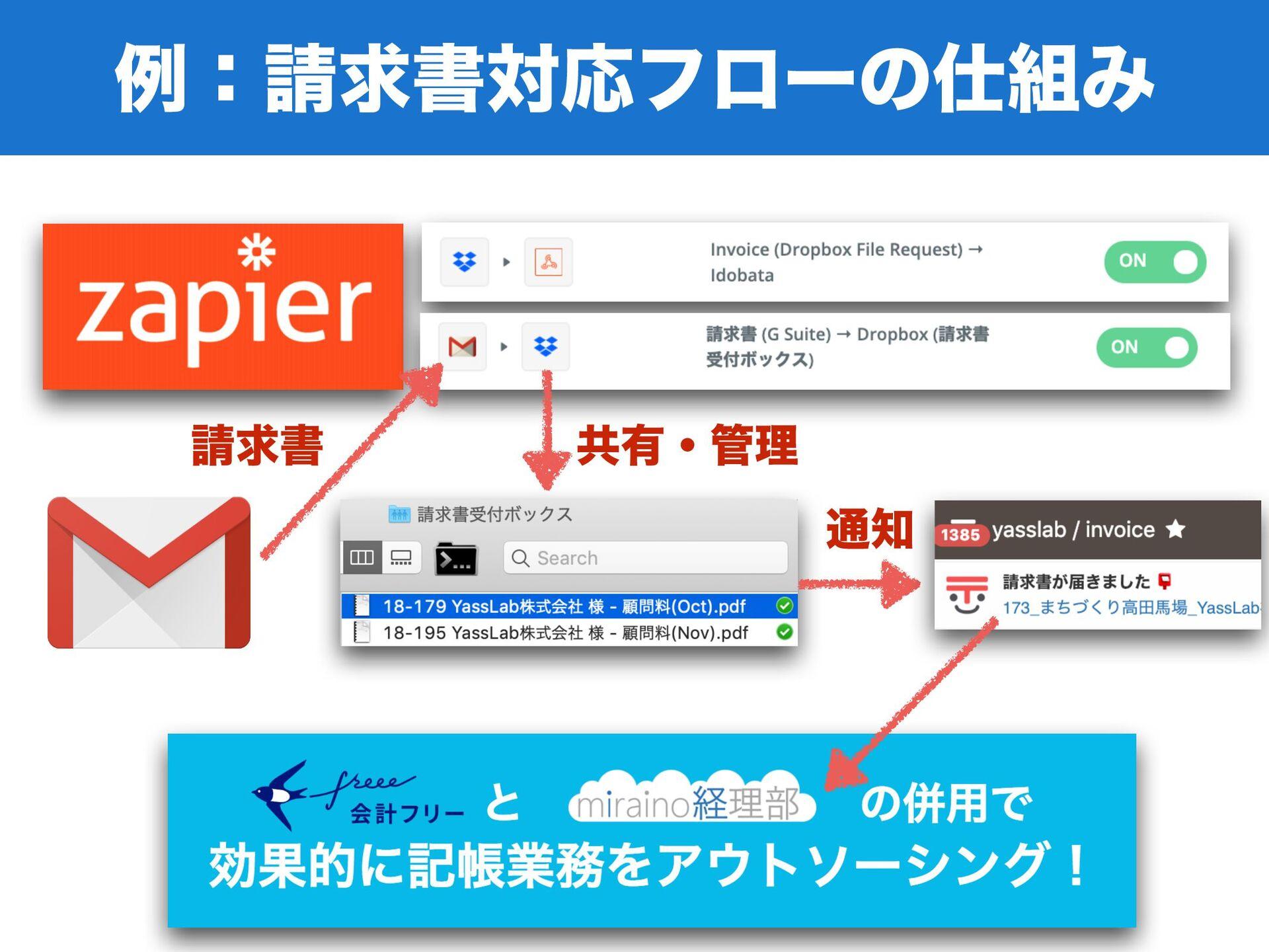 'Ͱ͖Δ = Δ͖' Ͱͳ͍…!!
