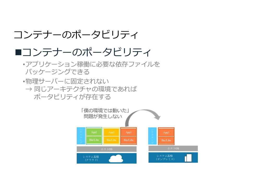 コンテナーのポータビリティ nコンテナーのポータビリティ •アプリケーション稼働に必要な依存フ...