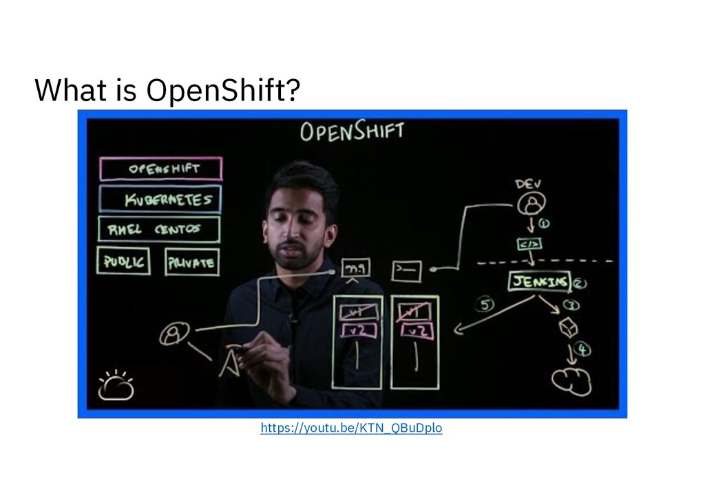 What is OpenShift? https://youtu.be/KTN_QBuDplo