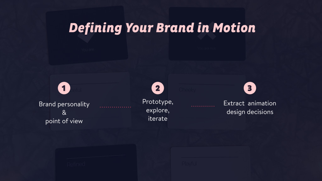 Defining Your Brand in Motion 1 Brand personali...