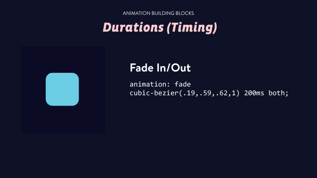 Durations (Timing) ANIMATION BUILDING BLOCKS an...