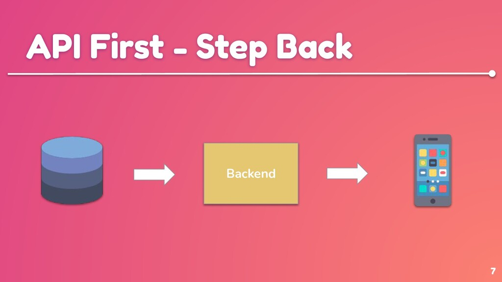 7 API First - Step Back Backend
