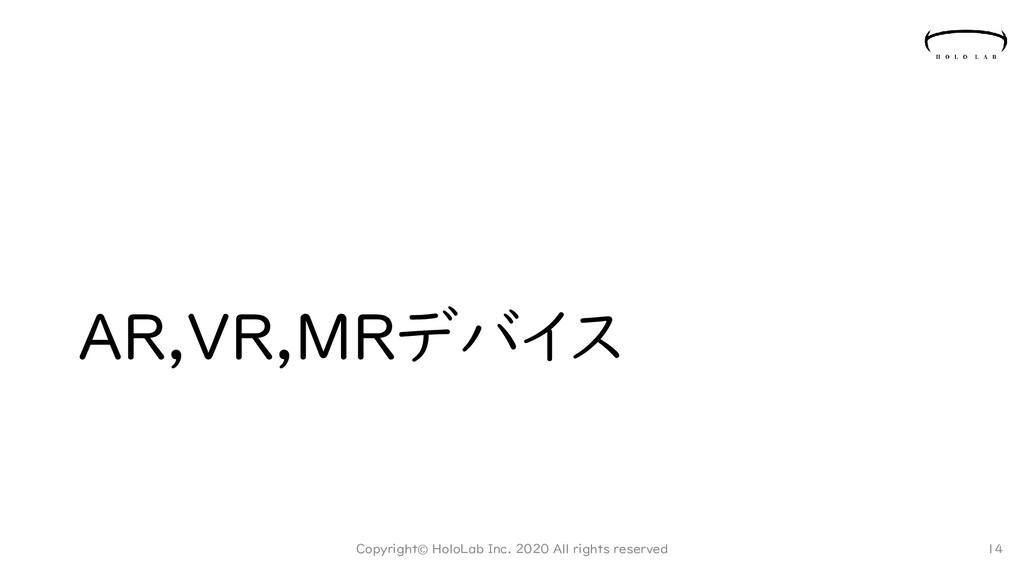 AR,VR,MRデバイス Copyright© HoloLab Inc. 2020 All r...