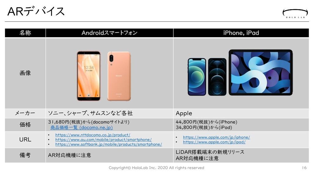 ARデバイス 名称 Androidスマートフォン iPhone, iPad 画像 メーカー ソ...