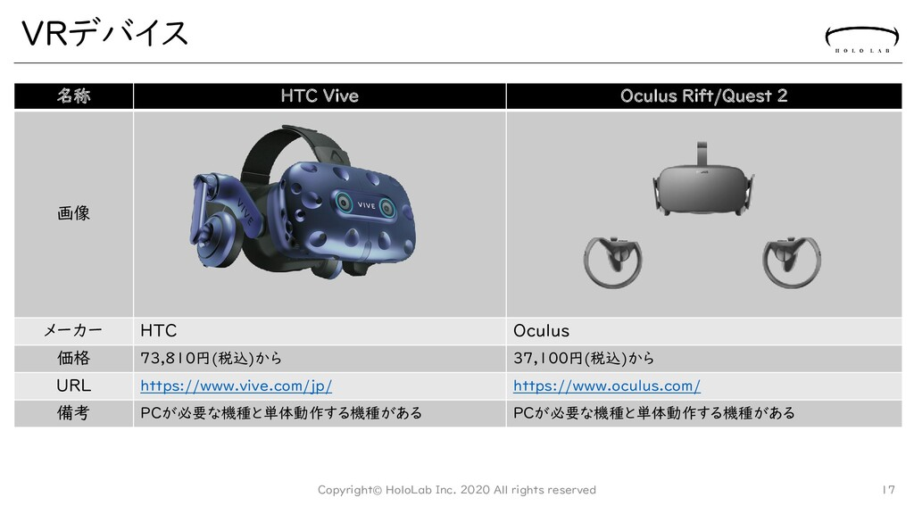 VRデバイス Copyright© HoloLab Inc. 2020 All rights ...
