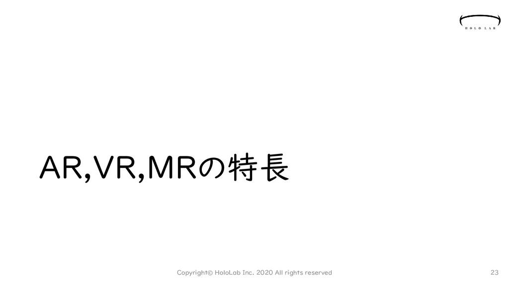 AR,VR,MRの特長 Copyright© HoloLab Inc. 2020 All ri...