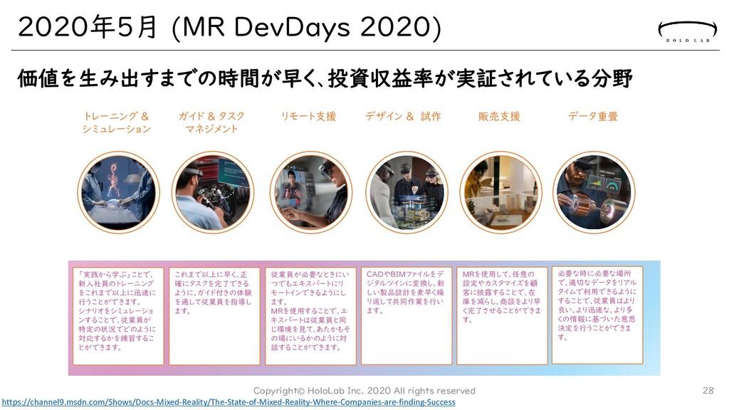 2020年5月 (MR DevDays 2020) 価値を生み出すまでの時間が早く、投資収益率...