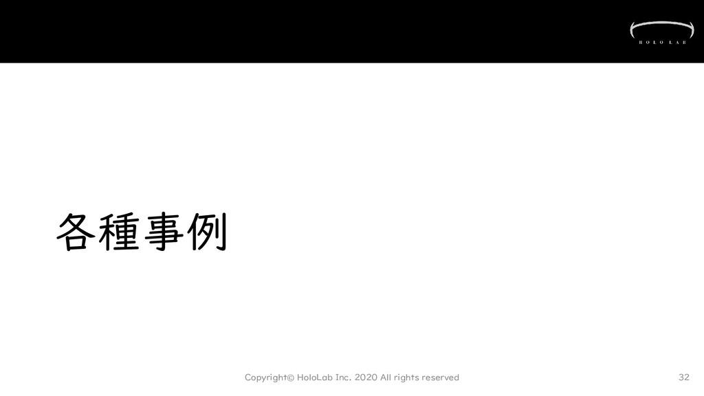 各種事例 Copyright© HoloLab Inc. 2020 All rights re...