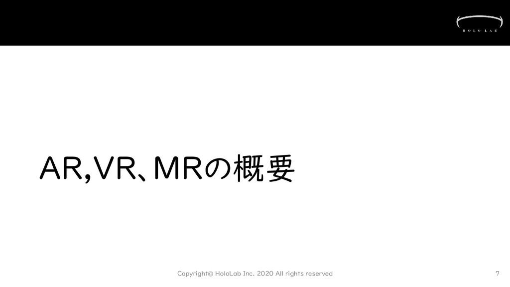 AR,VR、MRの概要 Copyright© HoloLab Inc. 2020 All ri...