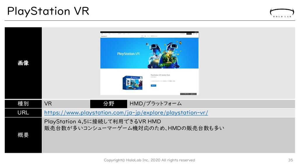 PlayStation VR 画像 種別 VR 分野 HMD/プラットフォーム URL htt...