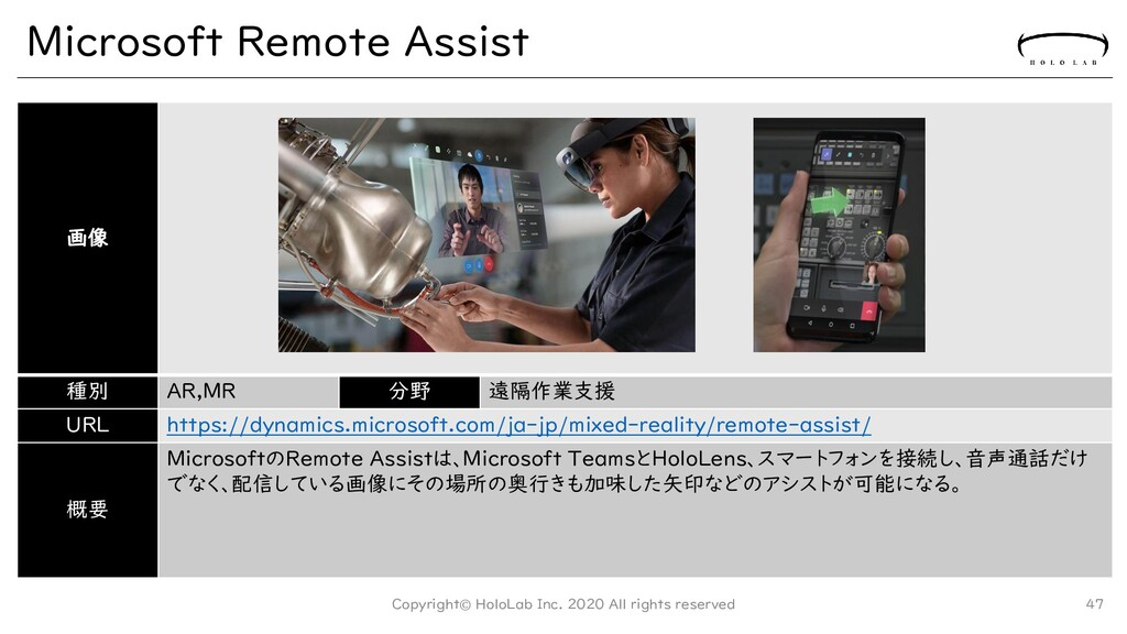 Microsoft Remote Assist Copyright© HoloLab Inc....