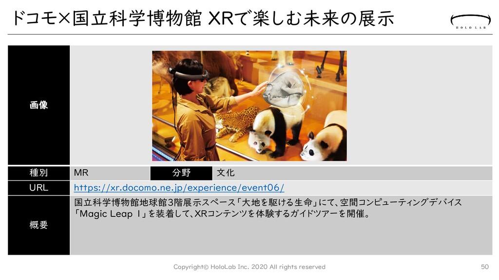 ドコモ×国立科学博物館 XRで楽しむ未来の展示 Copyright© HoloLab Inc....
