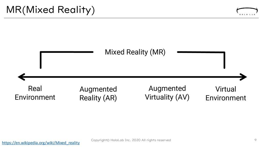 Mixed Reality (MR) MR(Mixed Reality) Copyright©...