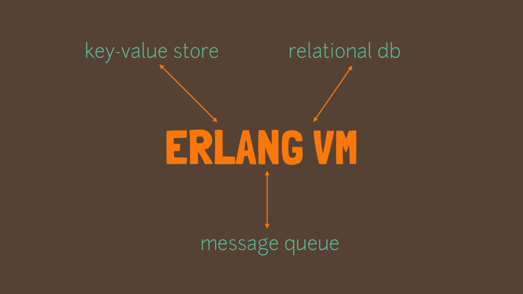 ERLANG VM key-value store relational db message...