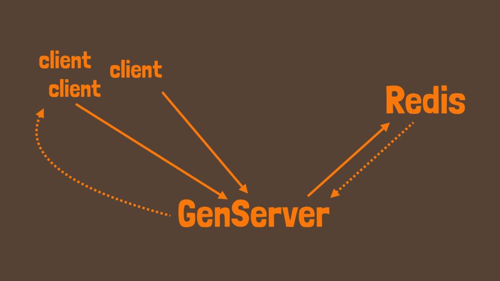 client Redis client client GenServer