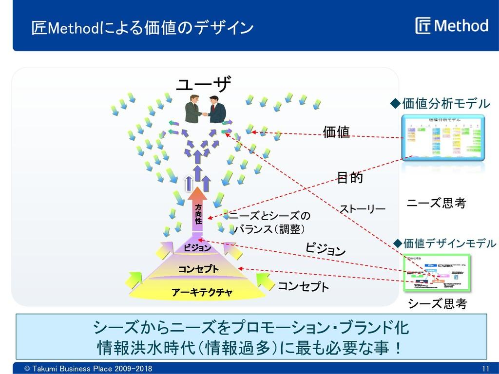 匠Methodによる価値のデザイン © Takumi Business Place 2009-...