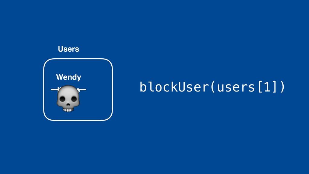 Wendy Users Kanye Taylor blockUser(users[1]) #