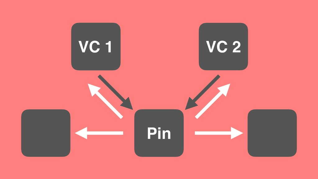A VC 2 Pin VC 1