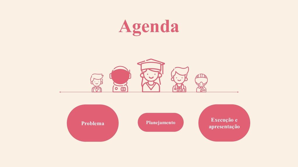 Problema Planejamento Execução e apresentação A...