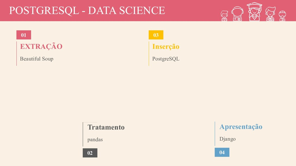 POSTGRESQL - DATA SCIENCE 01 EXTRAÇÃO Beautiful...
