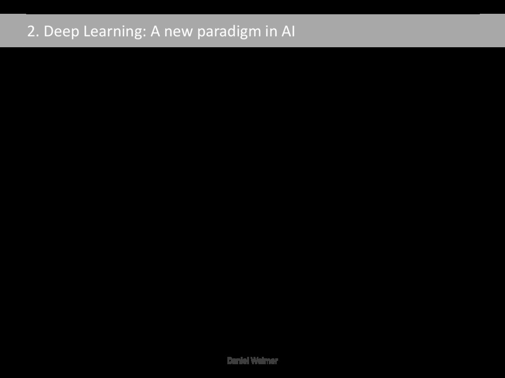 2. Deep Learning: A new paradigm in AI Why do w...