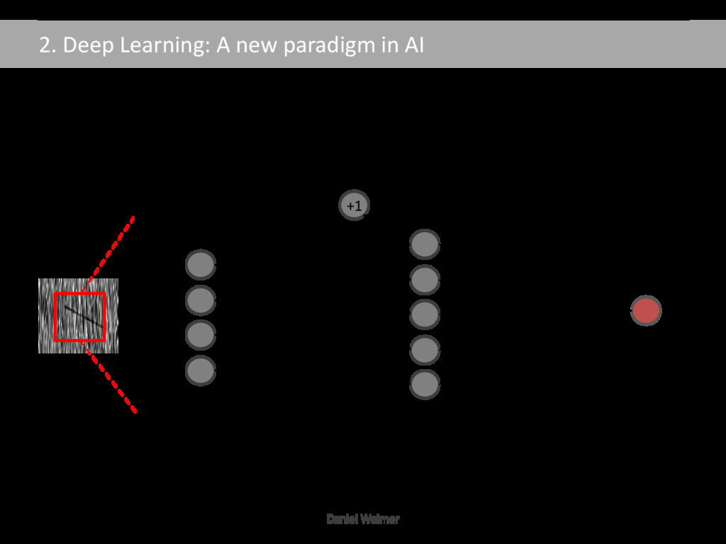 2. Deep Learning: A new paradigm in AI A Renais...