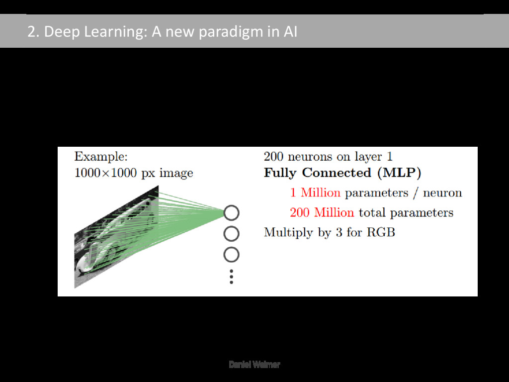 2. Deep Learning: A new paradigm in AI Fully co...