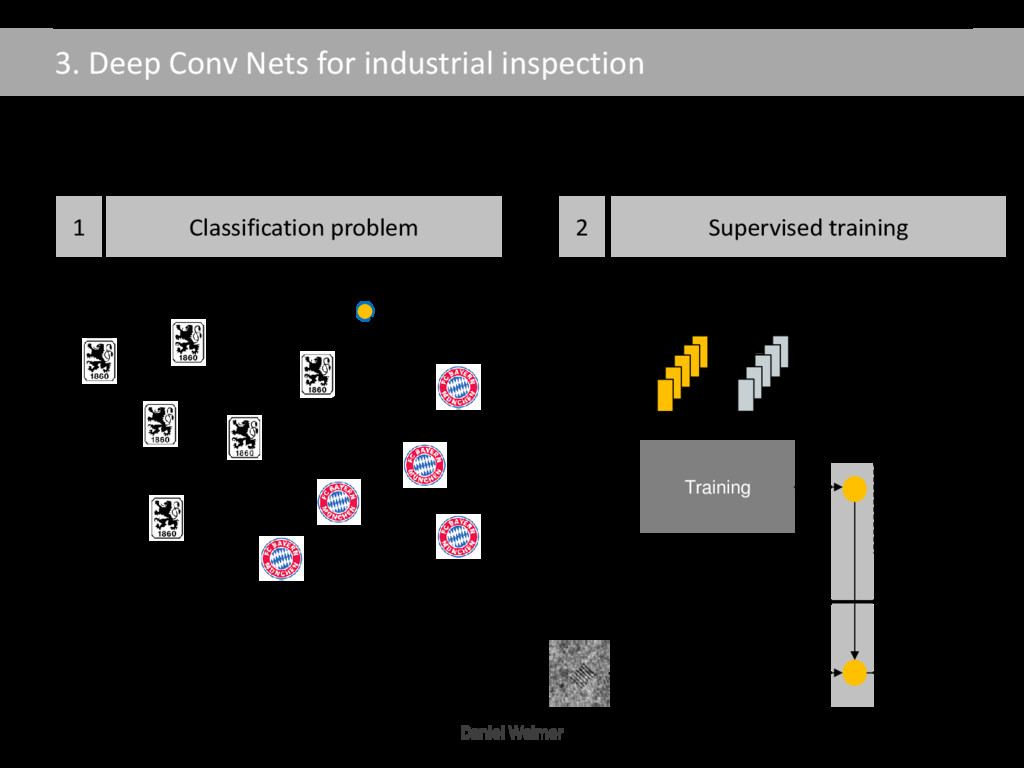 3. Deep Conv Nets for industrial inspection Dan...