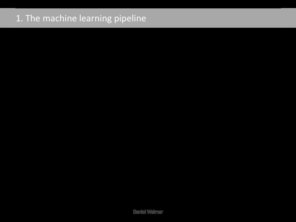 1. The machine learning pipeline Daniel Weimer ...