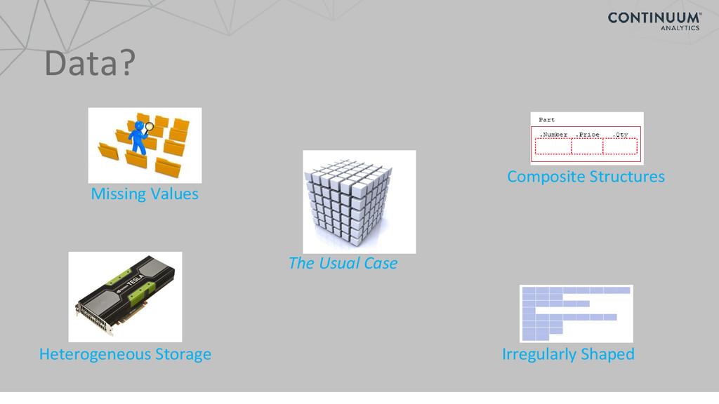 Data? Missing Values Composite Structures Heter...