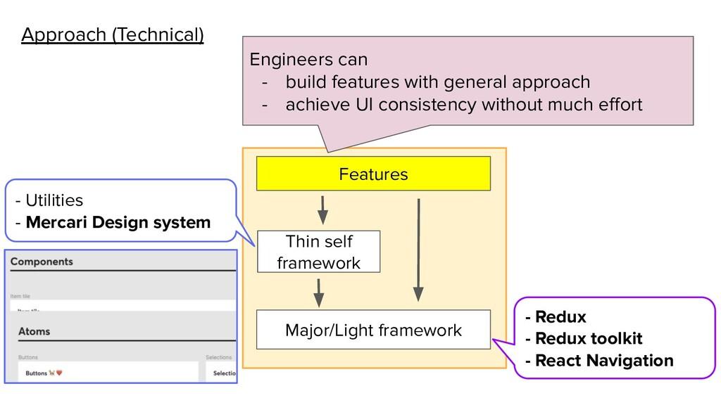 Approach (Technical) Features Major/Light frame...