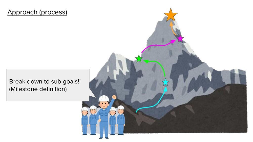 Approach (process) Break down to sub goals!! (M...