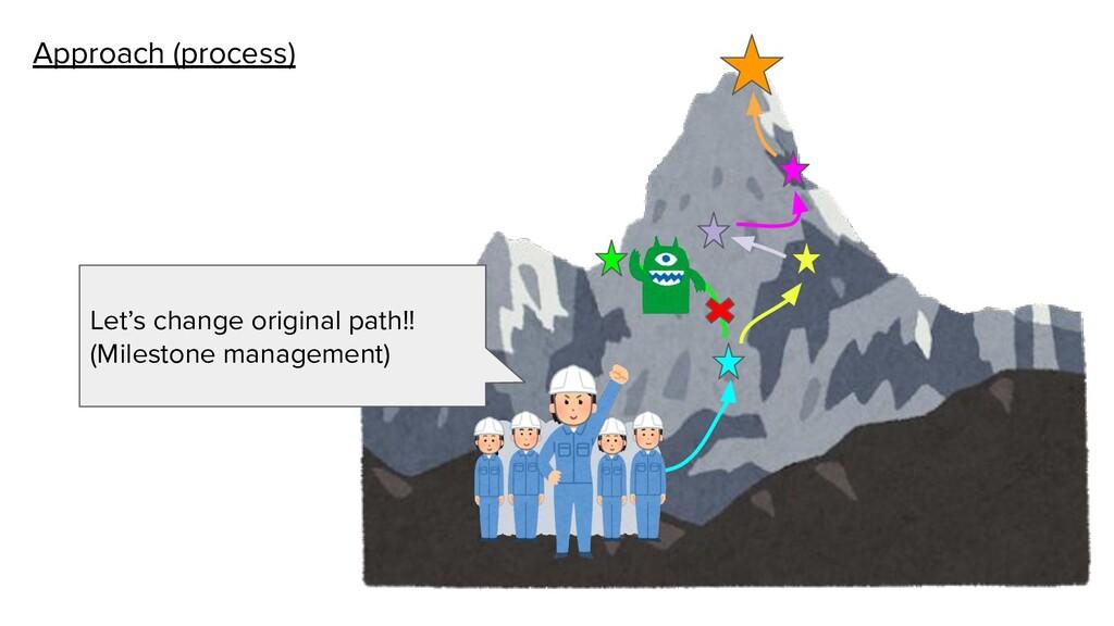 Approach (process) Let's change original path!!...