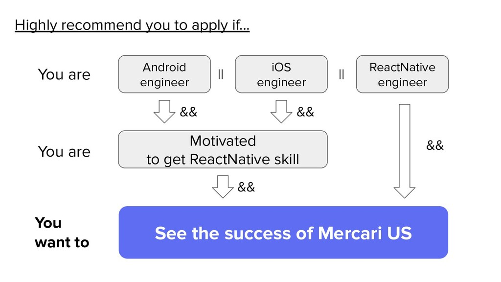 Highly recommend you to apply if... Android eng...
