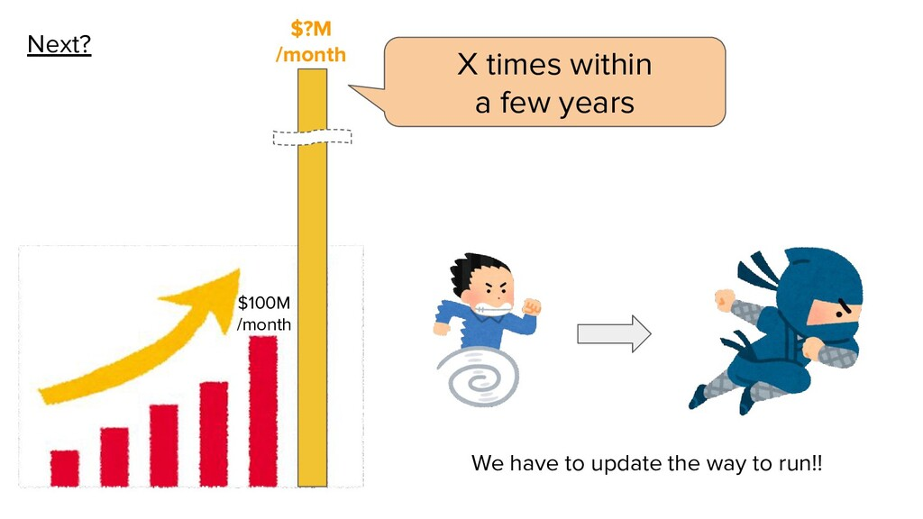 Next? $100M /month X times within a few years W...