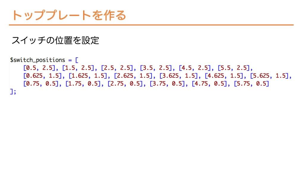 τοϓϓϨʔτΛ࡞Δ εΠονͷҐஔΛઃఆ