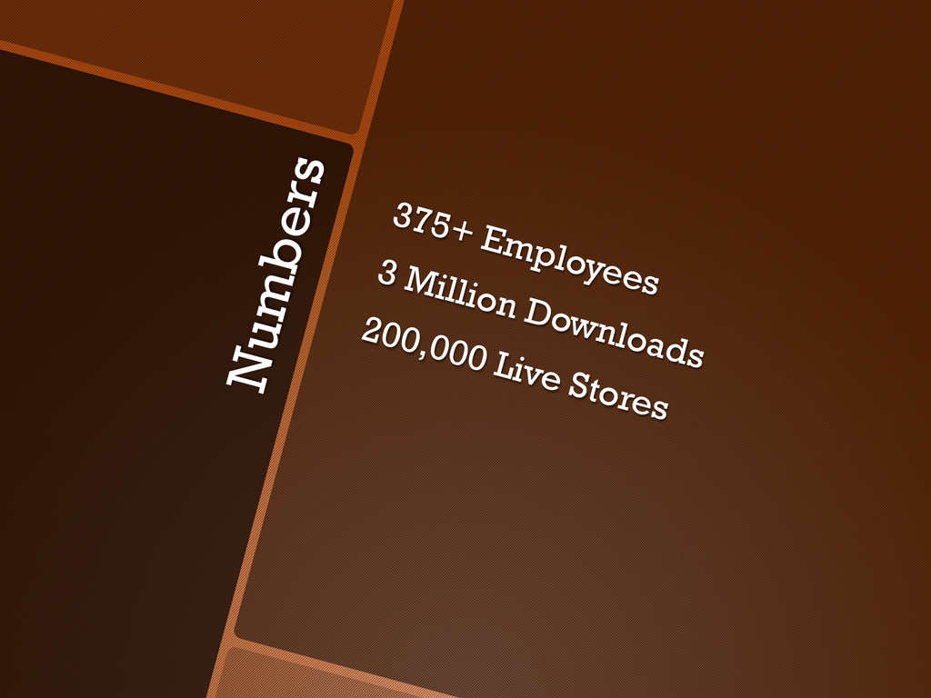 Numbers 375+ Employees 3 Million Downloads 200,...