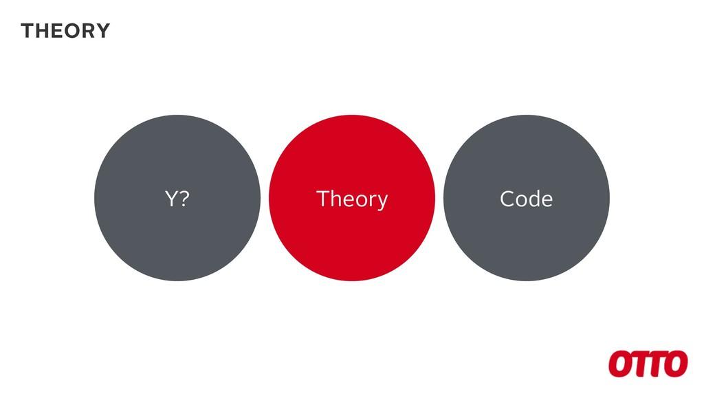 Y? Theory Code THEORY