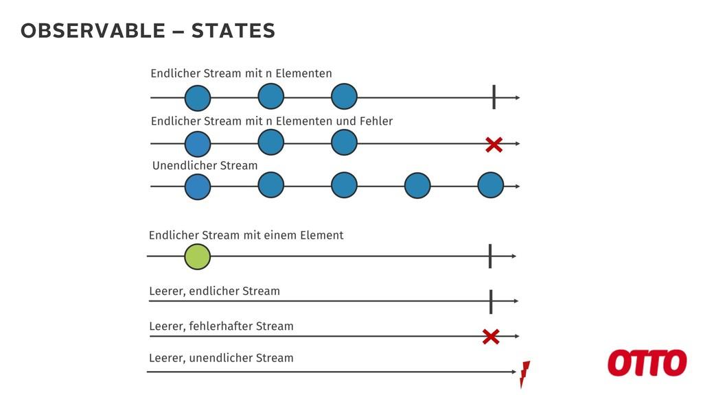 OBSERVABLE – STATES