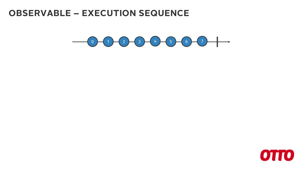 OBSERVABLE – EXECUTION SEQUENCE