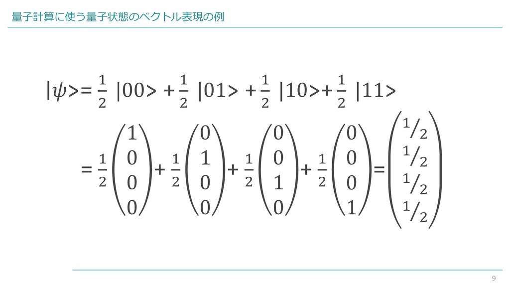 9 量子計算に使う量子状態のベクトル表現の例  >= 1 2  00> + 1 2  01> ...